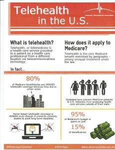 ATA Legis Infographic_Page_1